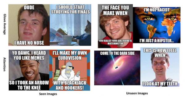 Искусственный интеллект научили создавать мемы с кэпшенами