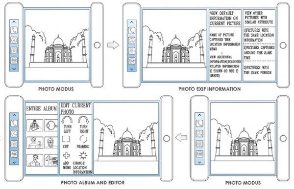 LG готовит к выпуску «рулонный» смартфон