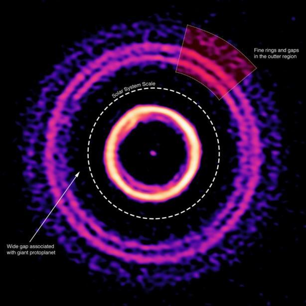 Ученые обнаружили невероятный рисунок в космосе в результате рождения новой планеты