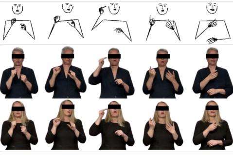 Ученым удалось научить нейросеть превращать текст в видео с жестами