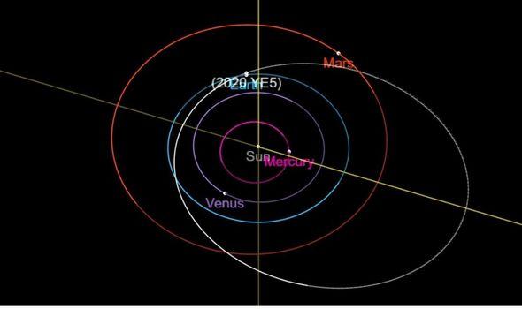 В NASA предупредили о гигантском астероиде, который в ближайшие дни приблизится к Земле