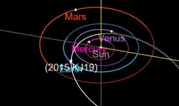 К Земле летит 118-метровый астероид